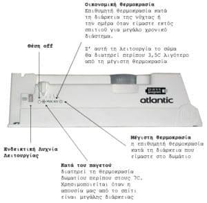 θερμοπομπός Atlantic F119 design ηλεκτρονικός θερμοστάτης χώρου