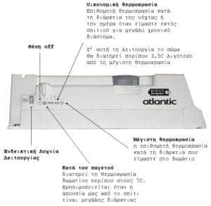 θερμοπομπός Atlantic F119 design CE θερμοστάτης
