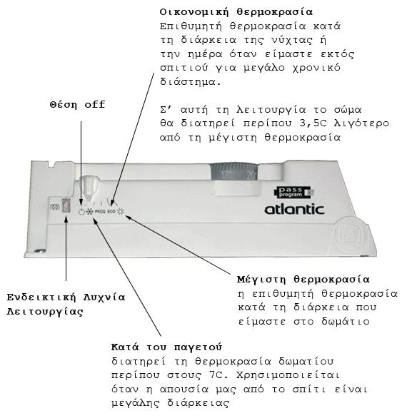 ηλεκτρονικός θερμοστάτης Atlantic F119 CE design CE