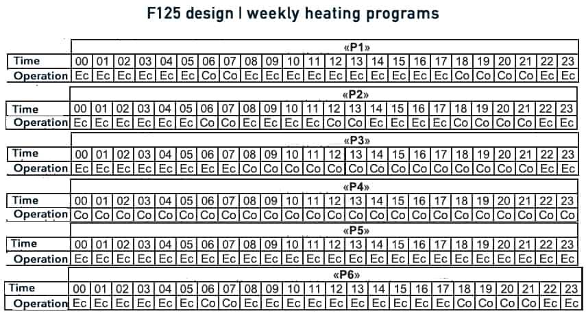 Atlantic F125 design electric heater